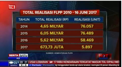 FLPP 2014-2017
