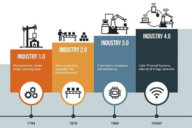 pacu-transformasi-menyambut-era-revolusi-industri-4-0-lewat-riset-kVc